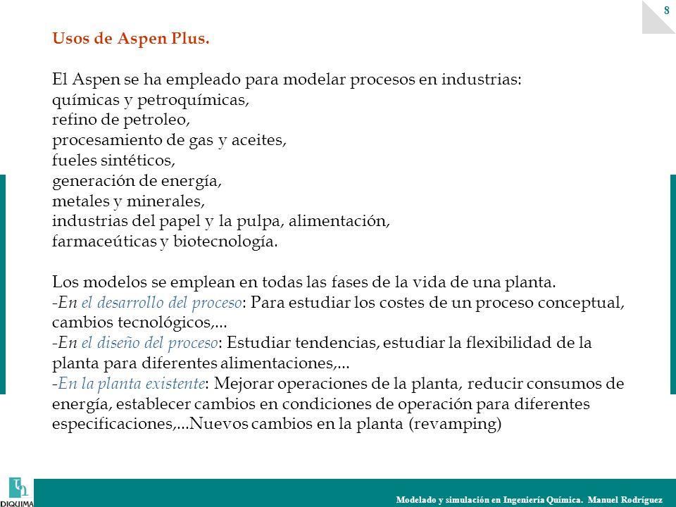 Modelado y simulación en Ingeniería Química.Manuel Rodríguez 8 Usos de Aspen Plus.