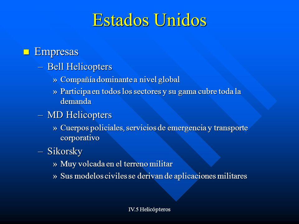IV.5 Helicópteros Estados Unidos Empresas Empresas –Bell Helicopters »Compañía dominante a nivel global »Participa en todos los sectores y su gama cubre toda la demanda –MD Helicopters »Cuerpos policiales, servicios de emergencia y transporte corporativo –Sikorsky »Muy volcada en el terreno militar »Sus modelos civiles se derivan de aplicaciones militares
