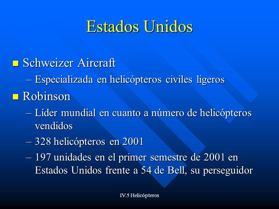 IV.5 Helicópteros Estados Unidos Schweizer Aircraft Schweizer Aircraft –Especializada en helicópteros civiles ligeros Robinson Robinson –Líder mundial