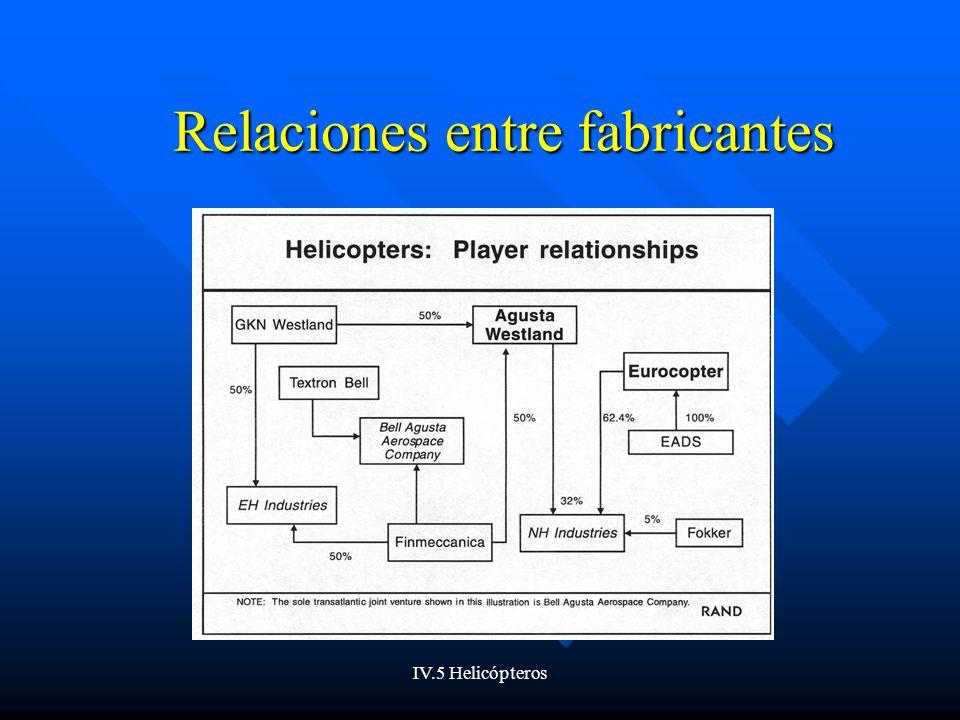 IV.5 Helicópteros Relaciones entre fabricantes