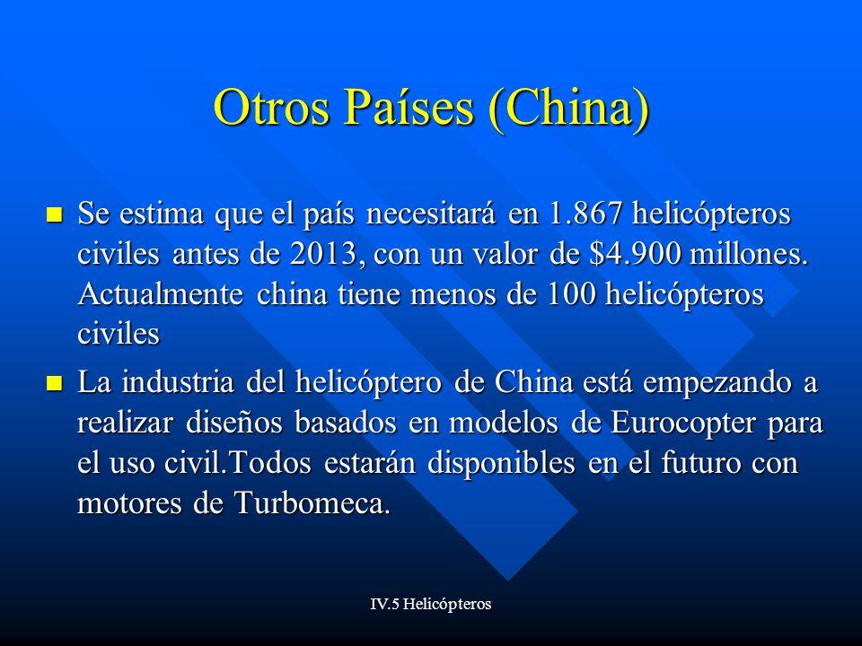 IV.5 Helicópteros Otros Países (China) Se estima que el país necesitará en 1.867 helicópteros civiles antes de 2013, con un valor de $4.900 millones.