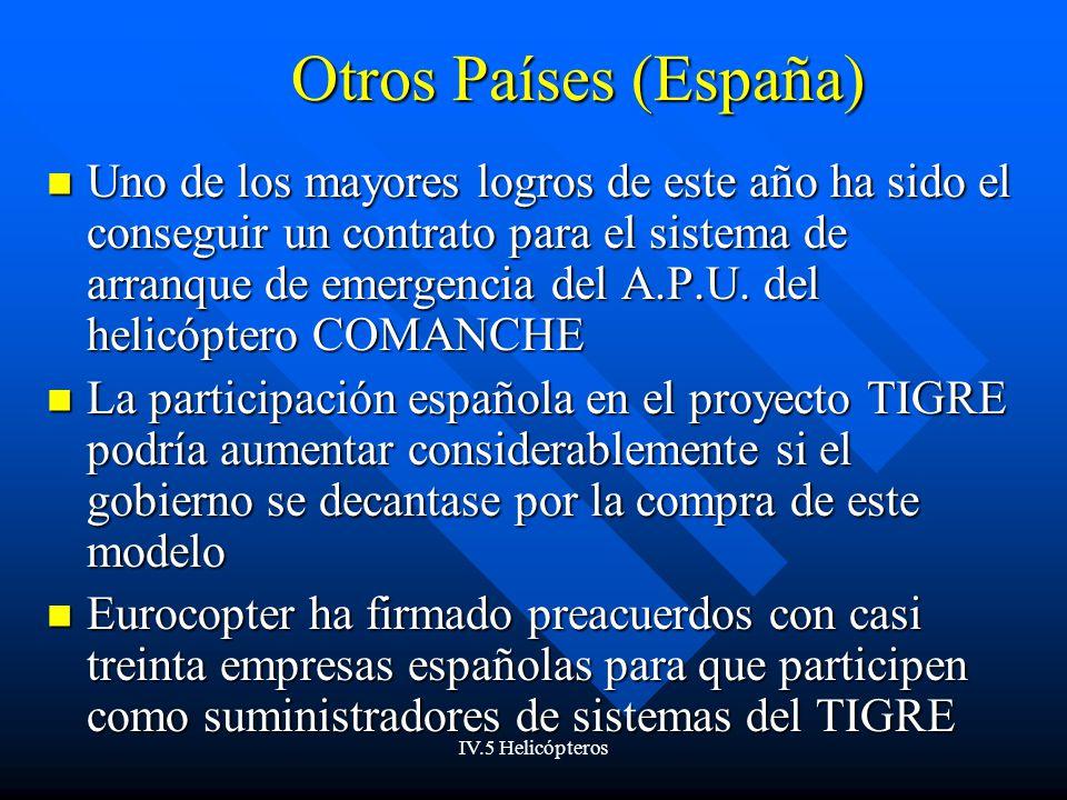 IV.5 Helicópteros Otros Países (España) Uno de los mayores logros de este año ha sido el conseguir un contrato para el sistema de arranque de emergencia del A.P.U.