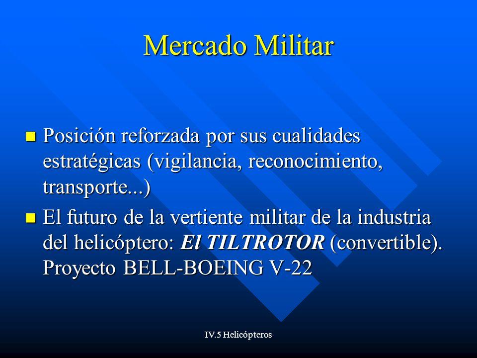 IV.5 Helicópteros Mercado Militar Posición reforzada por sus cualidades estratégicas (vigilancia, reconocimiento, transporte...) Posición reforzada po