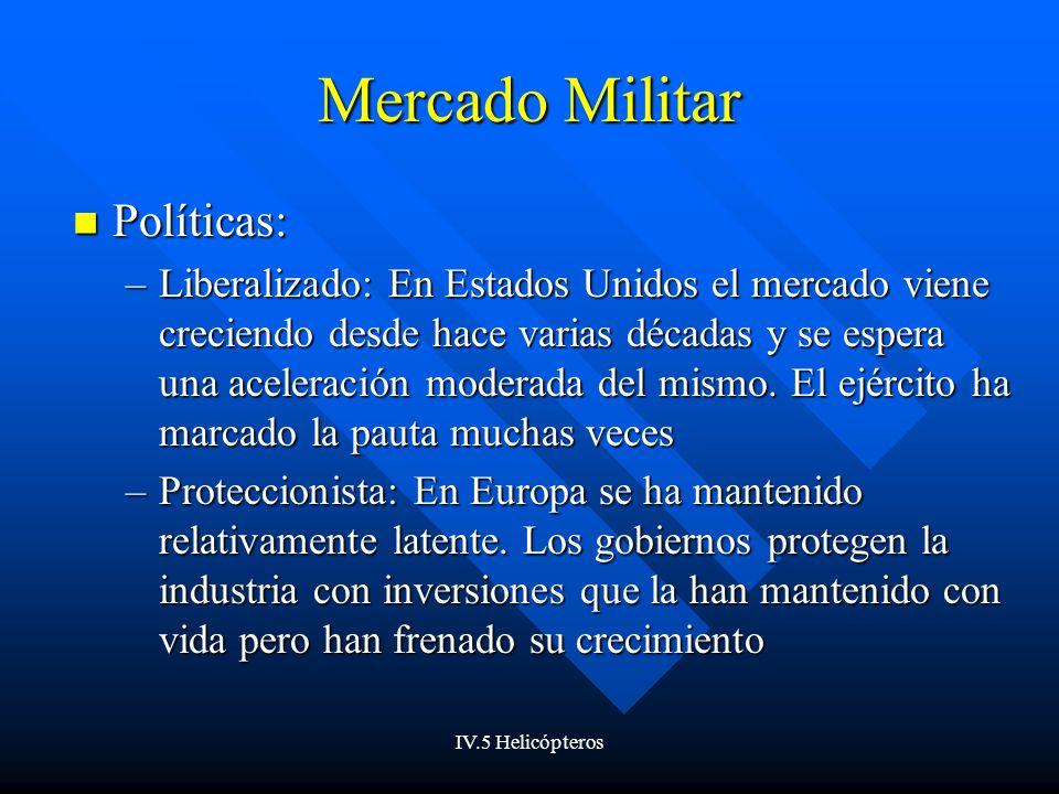 IV.5 Helicópteros Mercado Militar Políticas: Políticas: –Liberalizado: En Estados Unidos el mercado viene creciendo desde hace varias décadas y se espera una aceleración moderada del mismo.