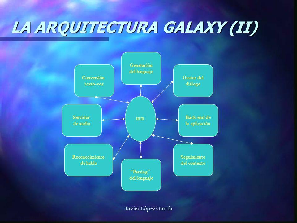 Javier López García LA ARQUITECTURA GALAXY (II) Servidor de audio Conversión texto-voz Generación del lenguaje Gestor del diálogo Back-end de la aplicación Seguimiento del contexto Parsing del lenguaje Reconocimiento de habla HUB