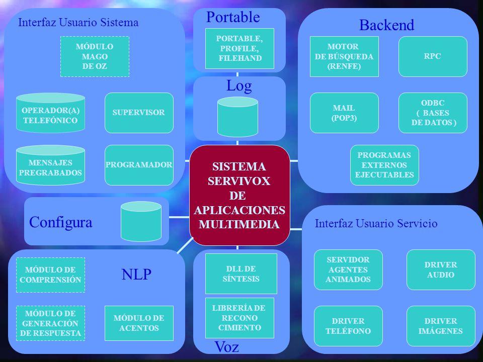 Javier López García MATRICES DEL LDD (I) n Dotar al LDD de arrays multidimensionales accesibles por índice y por clave.