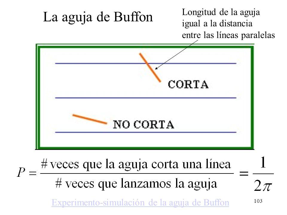 102 La Probabilidad Geométrica tiene sus inicios en la Francia del siglo XVIII con el experimento de la aguja de Buffon, desarrollado por el célebre n