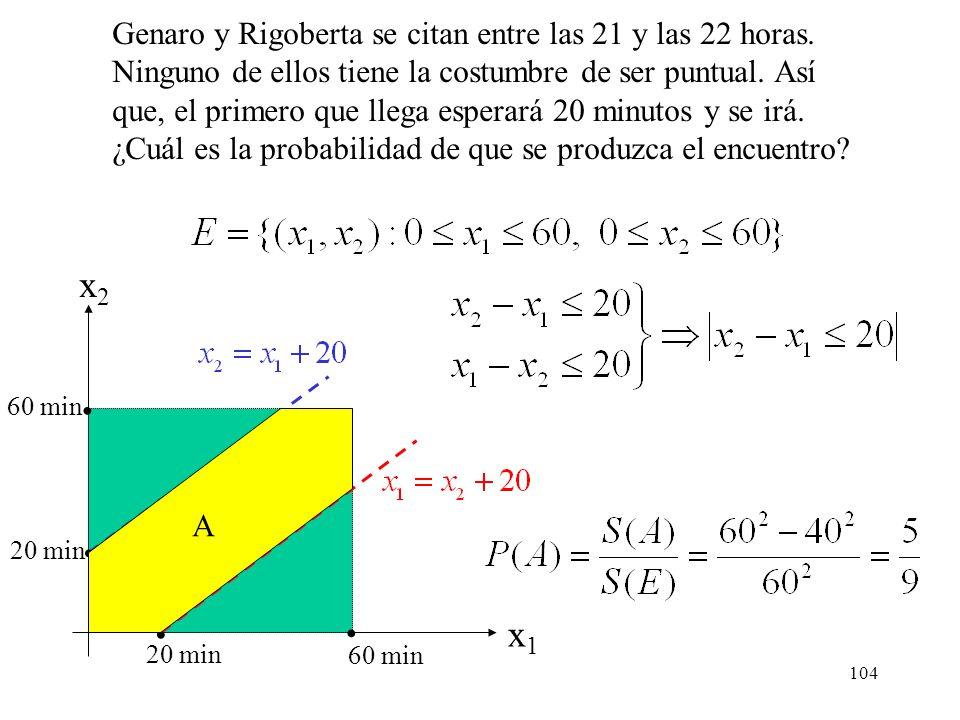 103 La aguja de Buffon Longitud de la aguja igual a la distancia entre las líneas paralelas Experimento-simulación de la aguja de Buffon
