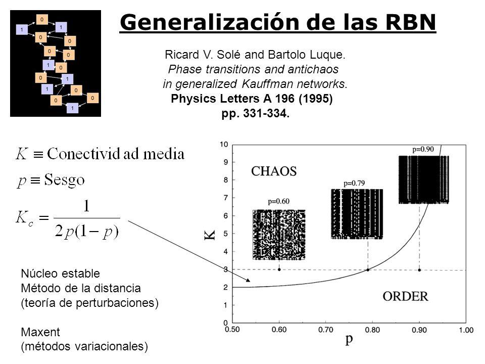124 Supongamos que la función rnd( ) de un lenguaje nos devuelve un número real al azar del intervalo [0, 1]. Y queremos generar una lista de 1000 díg
