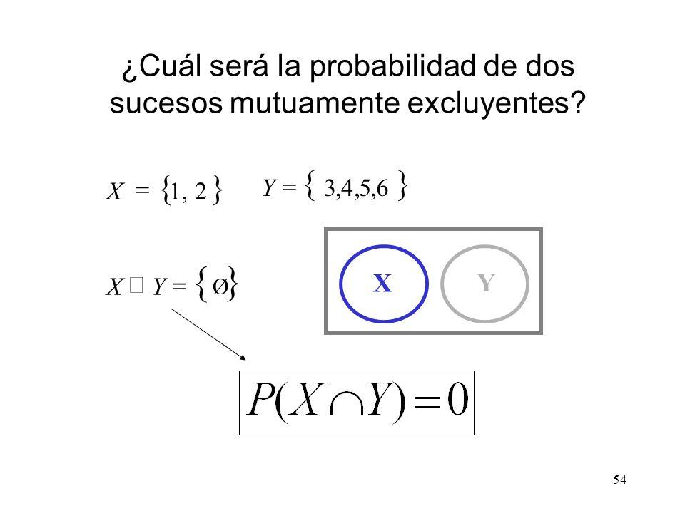 53 Se llama suceso unión de A y B, A B, al formado por los resultados experimentales que están en A o en B (incluyendo los que están en ambos). Se lla