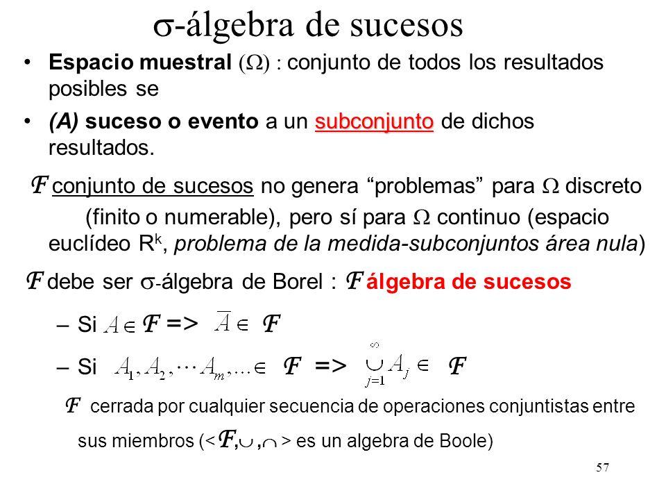 56 La Teoría de la Probabilidad, como disciplina matemática, puede y debe ser desarrollada a partir de unos axiomas, de la misma manera que la Geometr