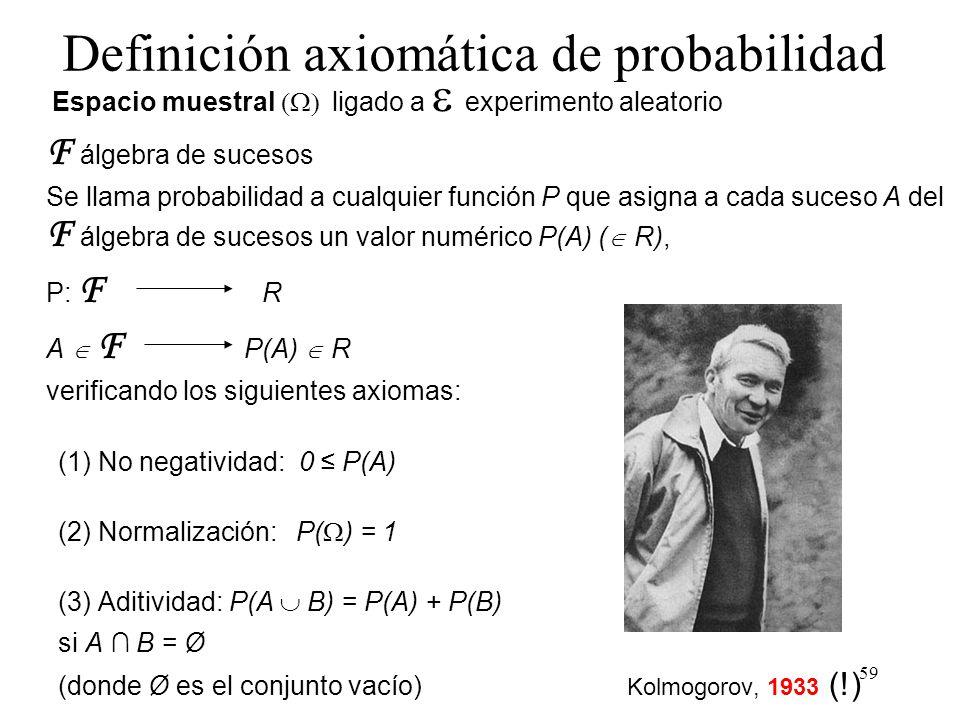 58 Precisamos como definición de probabilidad una que sea independiente del experimento concreto bajo estudio, lo cual permite elaborar a partir de el