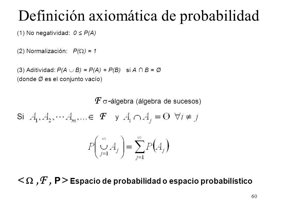 59 Definición axiomática de probabilidad Espacio muestral ligado a experimento aleatorio F álgebra de sucesos Se llama probabilidad a cualquier funció