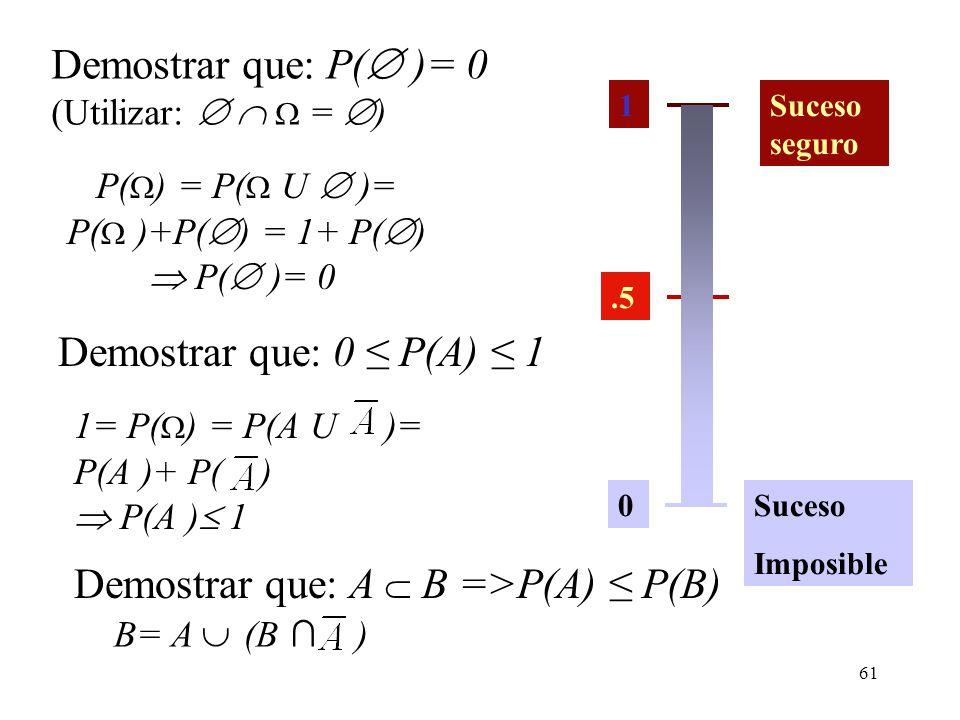 60 Definición axiomática de probabilidad (1) No negatividad: 0 P(A) (2) Normalización: P( ) = 1 (3) Aditividad: P(A B) = P(A) + P(B) si A B = Ø (donde