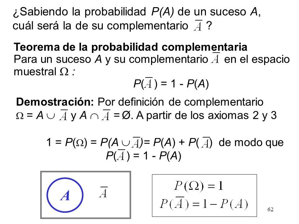 61 Demostrar que: P( )= 0 (Utilizar: = ) Suceso seguro Suceso Imposible.5 1 0 P( ) = P( U )= P( )+P( ) = 1+ P( ) P( )= 0 Demostrar que: 0 P(A) 1 1= P(