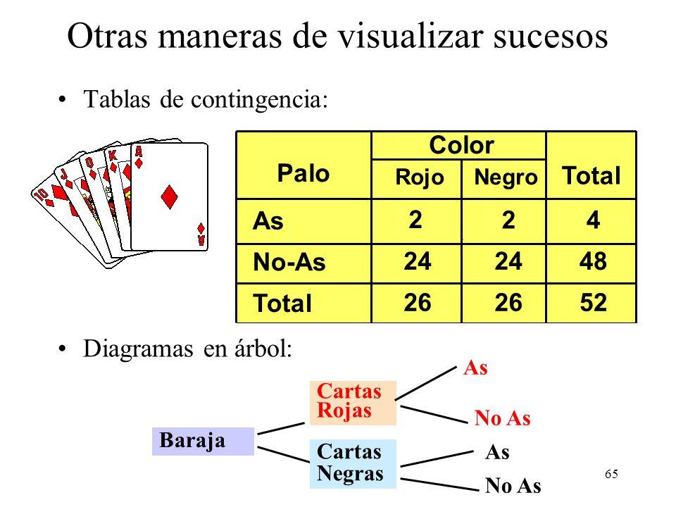 64 Probabilidad Conjunta y Condicional Probabilidad Conjunta Probabilidad Condicional Probabilidad Total Teorema de Bayes Teorema de la multiplicación