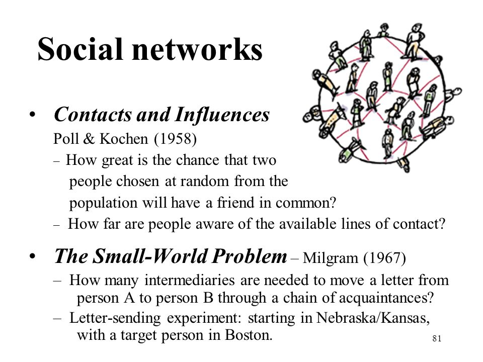 80 Society Nodes: individuals Links: social relationship (family/work/friends/ etc.) Social networks: Many individuals with diverse social interaction