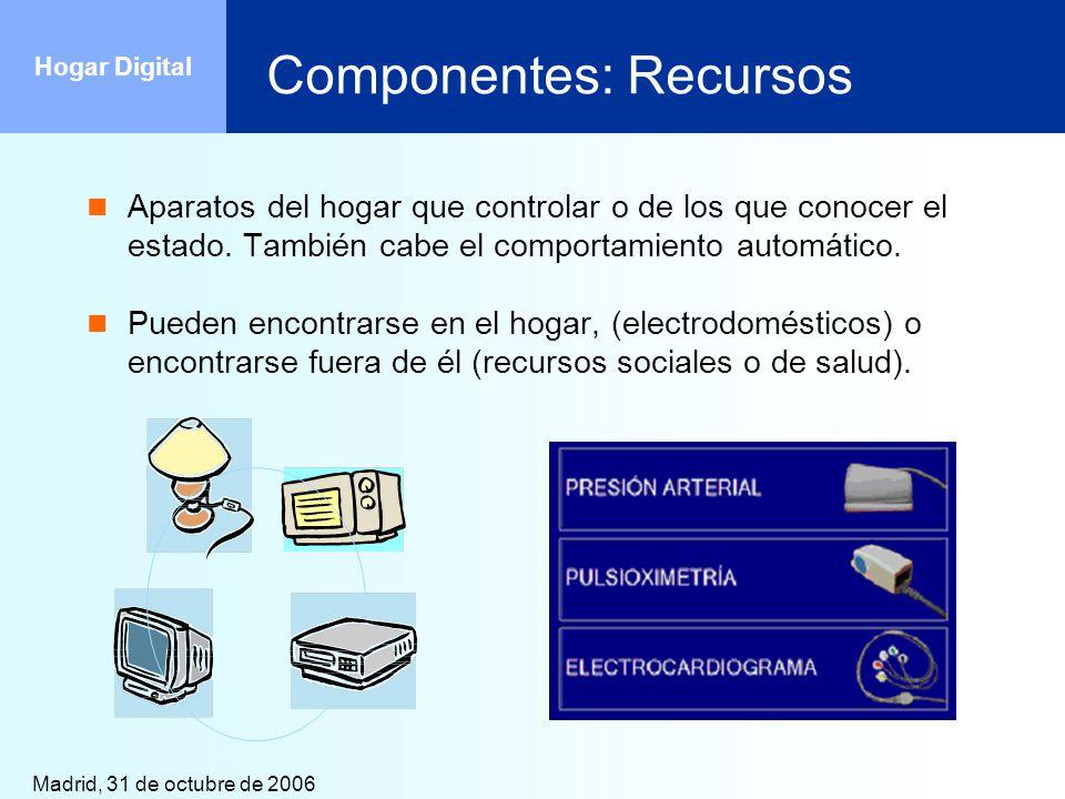 Madrid, 31 de octubre de 2006 Hogar Digital Componentes: Recursos Aparatos del hogar que controlar o de los que conocer el estado. También cabe el com