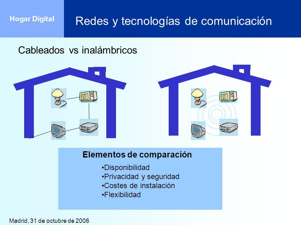 Madrid, 31 de octubre de 2006 Hogar Digital Redes y tecnologías de comunicación Cableados vs inalámbricos Disponibilidad Privacidad y seguridad Costes