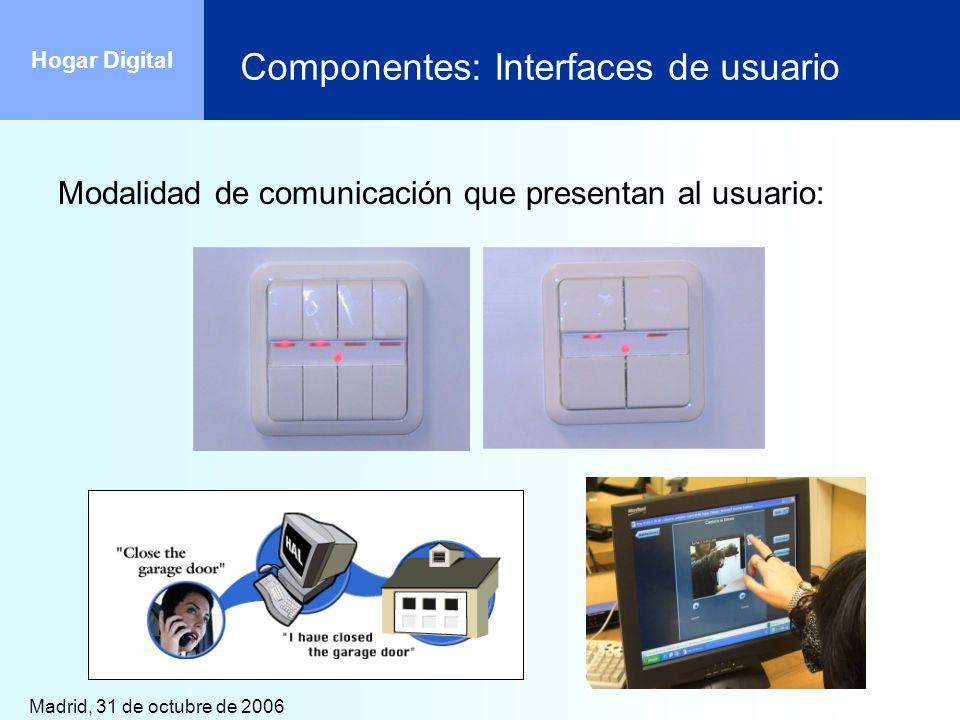 Madrid, 31 de octubre de 2006 Hogar Digital Componentes: Interfaces de usuario Modalidad de comunicación que presentan al usuario: