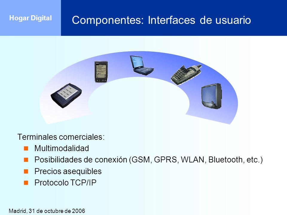 Madrid, 31 de octubre de 2006 Hogar Digital Componentes: Interfaces de usuario Terminales comerciales: Multimodalidad Posibilidades de conexión (GSM,