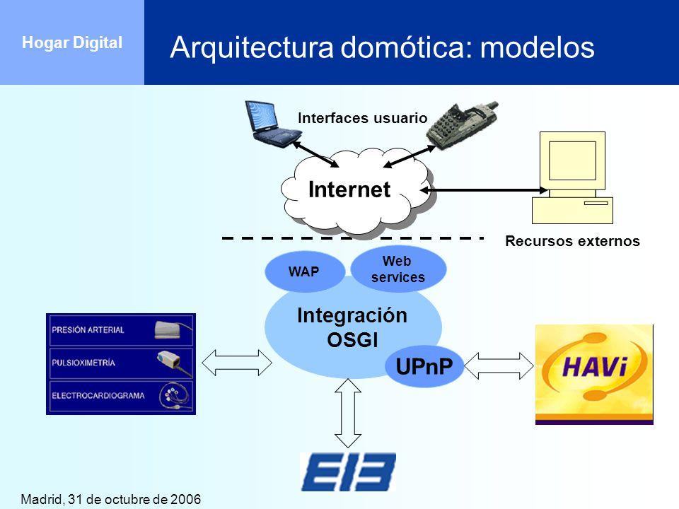 Madrid, 31 de octubre de 2006 Hogar Digital Arquitectura domótica: modelos Integración OSGI UPnP WAP Web services Internet Recursos externos Interface