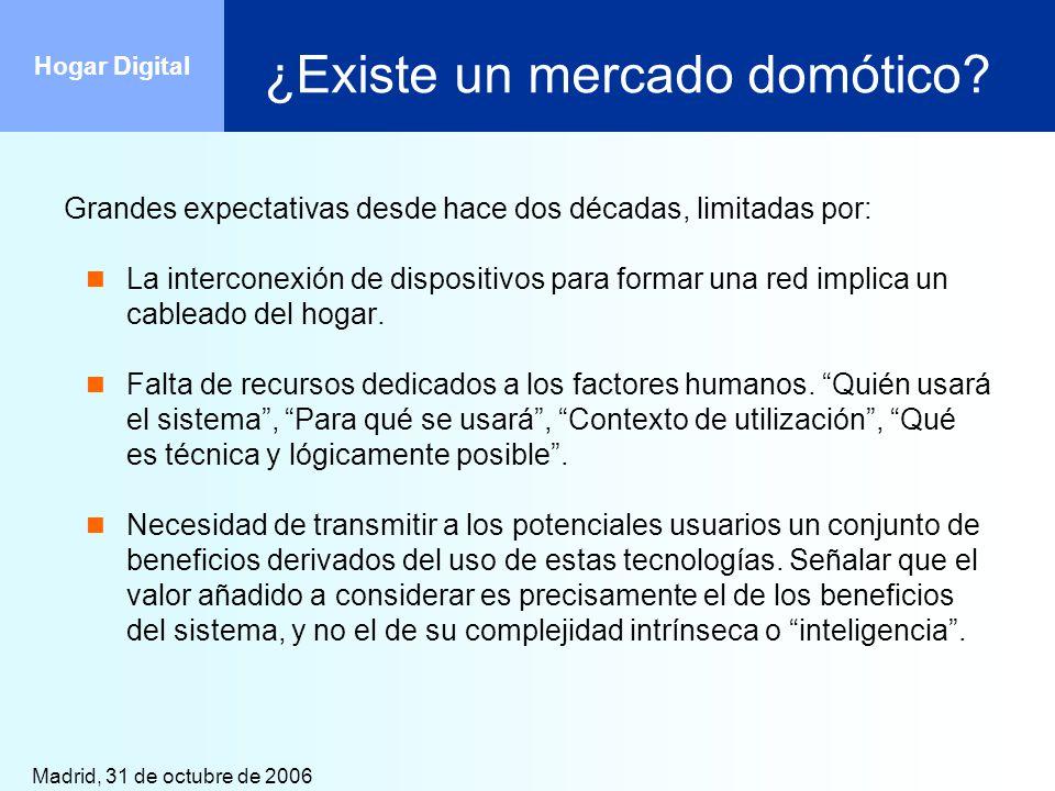 Madrid, 31 de octubre de 2006 Hogar Digital ¿Existe un mercado domótico? Grandes expectativas desde hace dos décadas, limitadas por: La interconexión