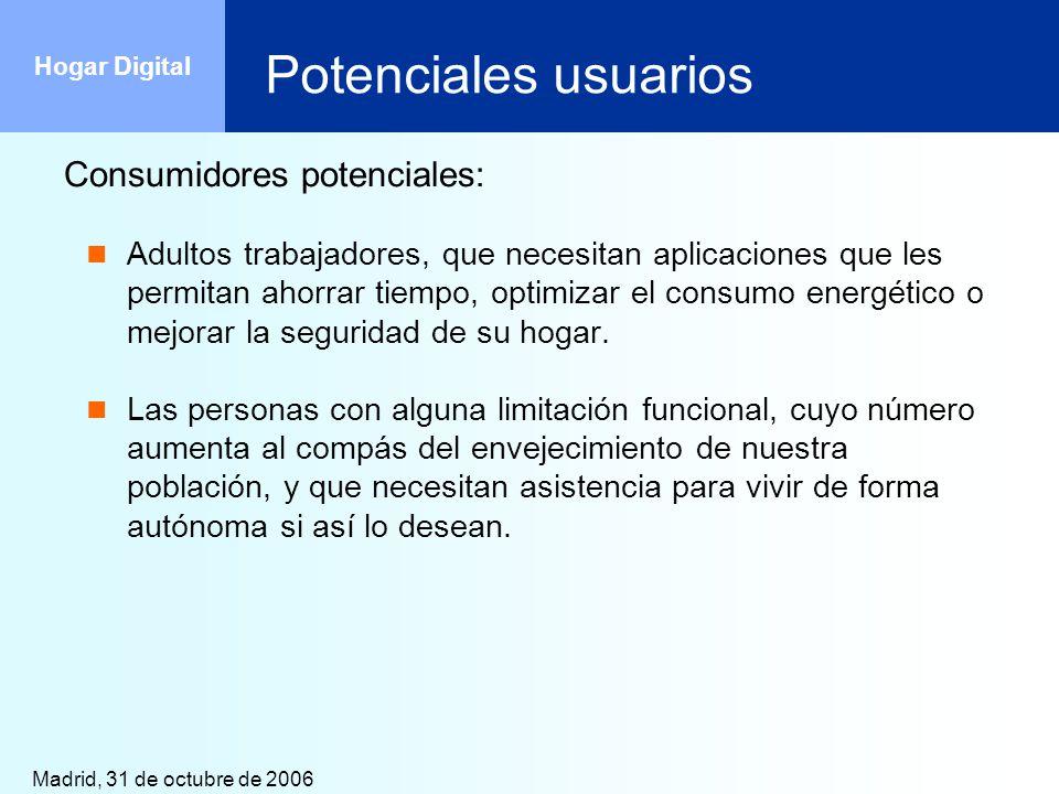 Madrid, 31 de octubre de 2006 Hogar Digital Autonomía en el hogar: cifras en España Un 20,39% (65%) de las personas con discapacidad de entre 6 y 64 años (>64 años) tiene problemas para realizar las tareas del hogar mientras que un 21,05% tiene problemas para desplazarse fuera del hogar El 61% de las personas con discapacidad de entre 6 y 64 años tiene dificultades para realizar las actividades de la vida diaria DISPOSITIVOS del hogar USER INTERFACE