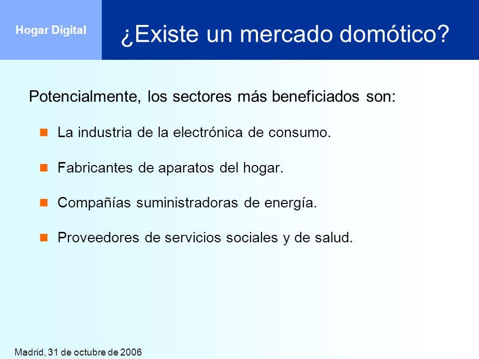 Madrid, 31 de octubre de 2006 Hogar Digital ¿Existe un mercado domótico? Potencialmente, los sectores más beneficiados son: La industria de la electró