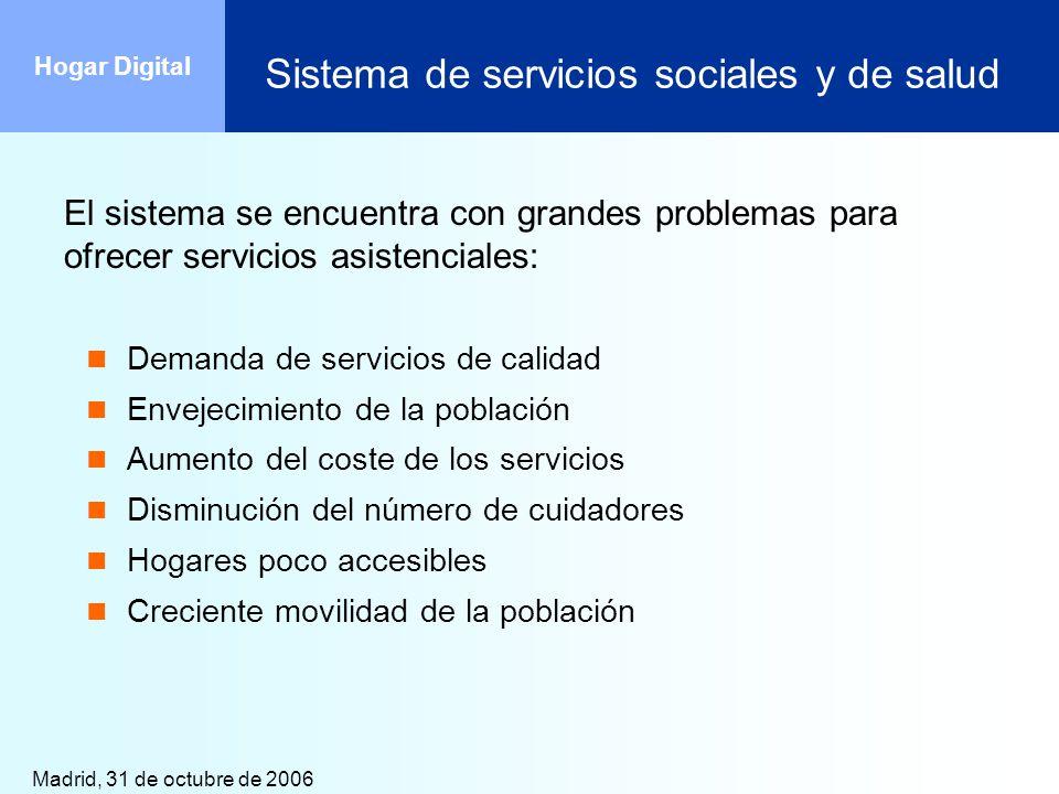 Madrid, 31 de octubre de 2006 Hogar Digital Sistema de servicios sociales y de salud El sistema se encuentra con grandes problemas para ofrecer servic