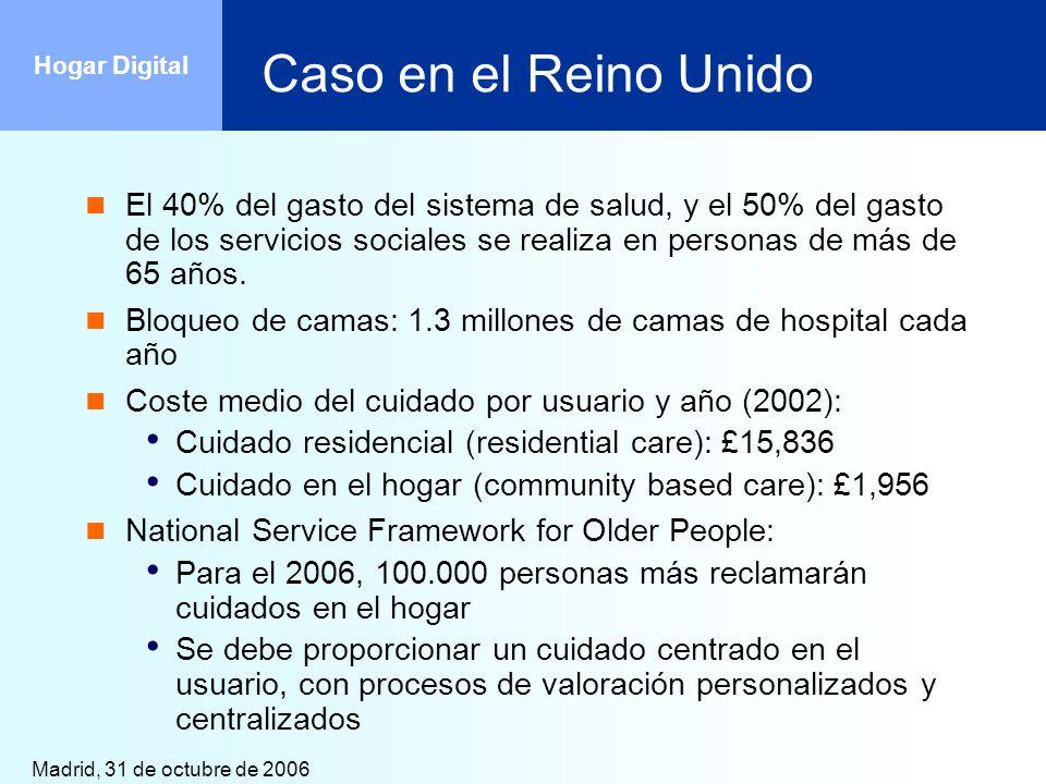 Madrid, 31 de octubre de 2006 Hogar Digital Caso en el Reino Unido El 40% del gasto del sistema de salud, y el 50% del gasto de los servicios sociales