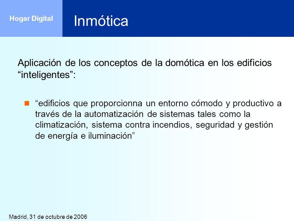 Madrid, 31 de octubre de 2006 Hogar Digital Arquitectura domótica: modelos Integración OSGI UPnP WAP Web services Internet Recursos externos Interfaces usuario