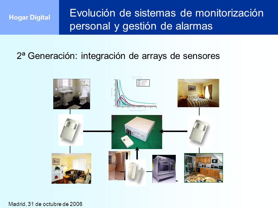 Madrid, 31 de octubre de 2006 Hogar Digital 2ª Generación: integración de arrays de sensores Evolución de sistemas de monitorización personal y gestió