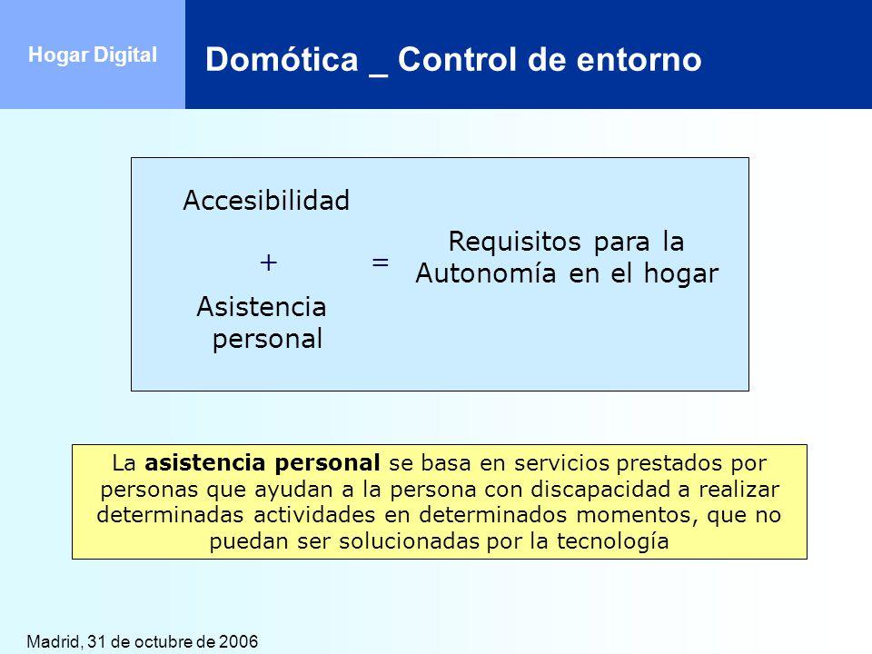 Madrid, 31 de octubre de 2006 Hogar Digital Asistencia personal Accesibilidad += Requisitos para la Autonomía en el hogar La asistencia personal se ba