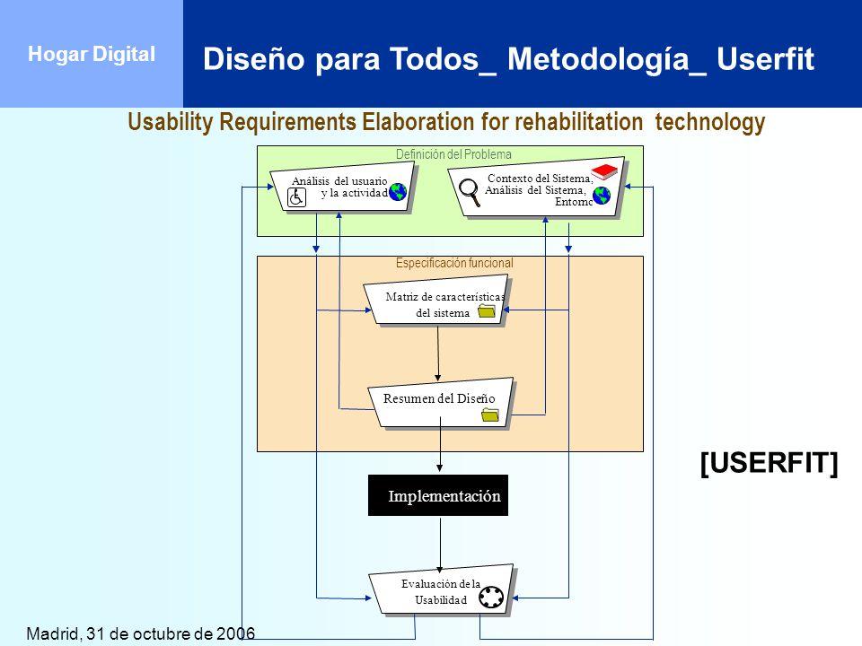 Madrid, 31 de octubre de 2006 Hogar Digital Diseño para Todos_ Metodología_ Userfit Evaluación de la Usabilidad Matriz de características del sistema