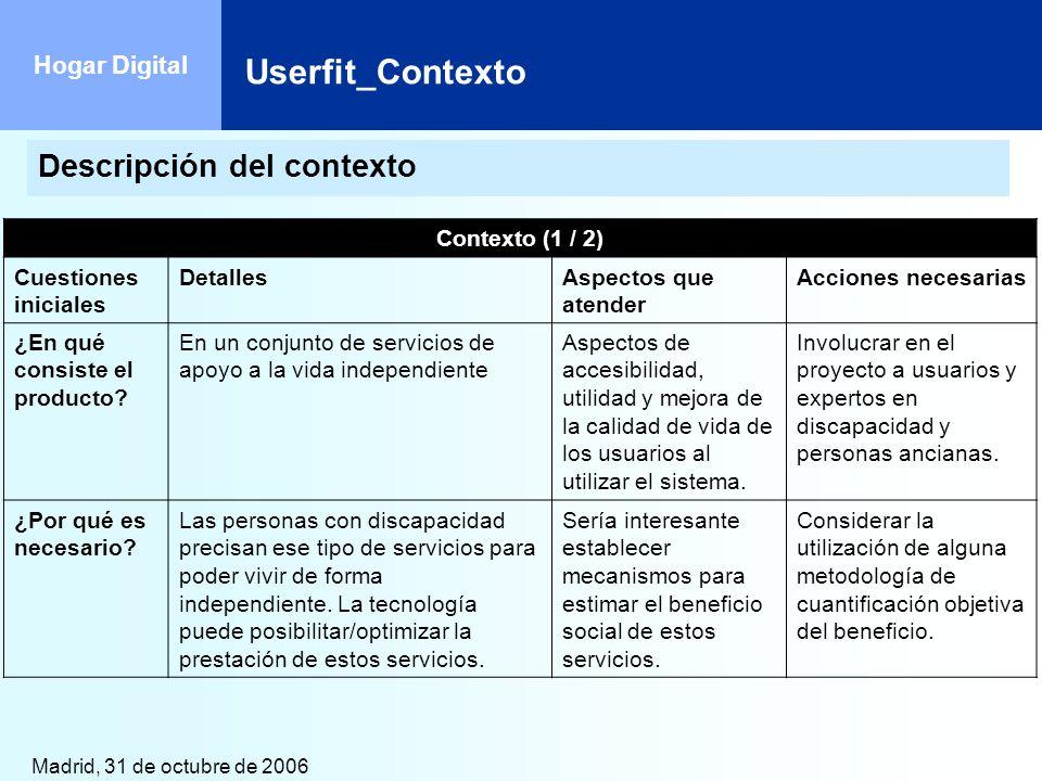 Madrid, 31 de octubre de 2006 Hogar Digital Contexto (1 / 2) Cuestiones iniciales DetallesAspectos que atender Acciones necesarias ¿En qué consiste el