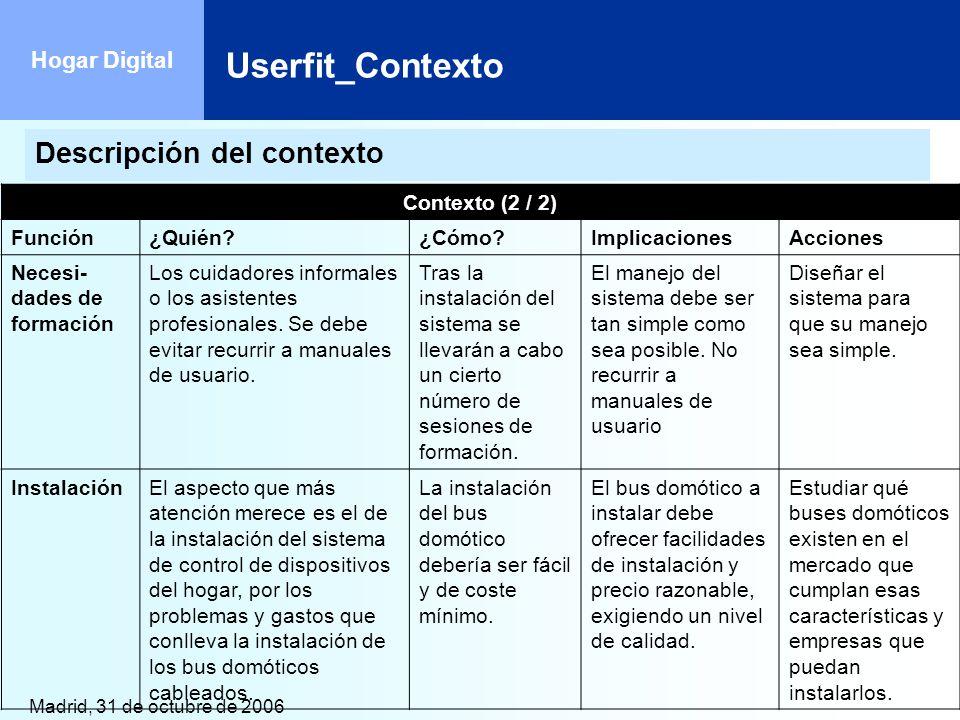Madrid, 31 de octubre de 2006 Hogar Digital Contexto (2 / 2) Función¿Quién?¿Cómo?ImplicacionesAcciones Necesi- dades de formación Los cuidadores infor