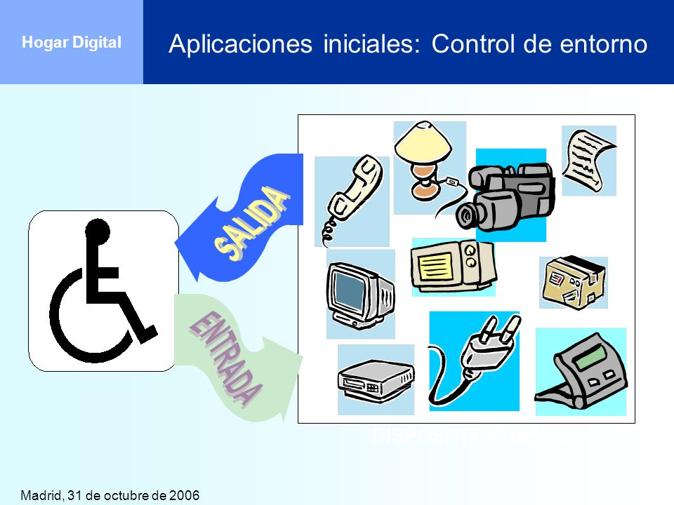 Madrid, 31 de octubre de 2006 Hogar Digital Deficiencia: Visual Auditiva Cognitiva Tecnología y normas disponibles> Interfaz de usuario Userfit_Análisis del usuario