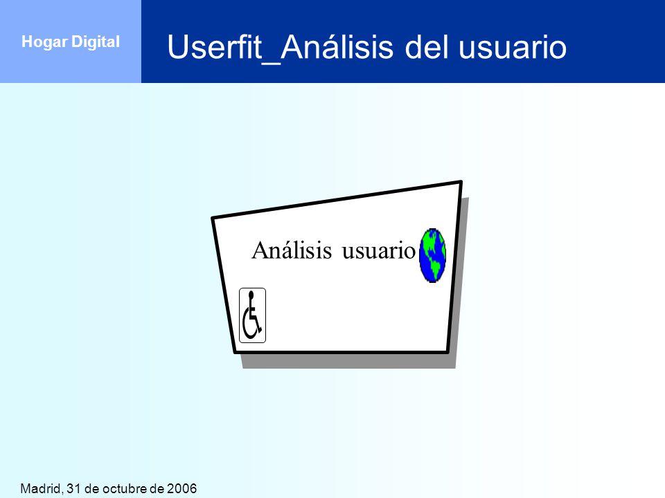 Madrid, 31 de octubre de 2006 Hogar Digital Userfit_Análisis del usuario Análisis usuario