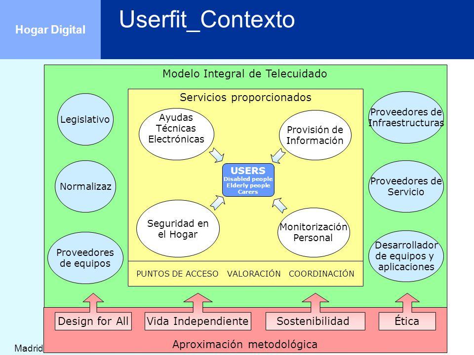 Madrid, 31 de octubre de 2006 Hogar Digital Userfit_Contexto Modelo Integral de Telecuidado Legislativo Normalizaz Proveedores de Infraestructuras Pro