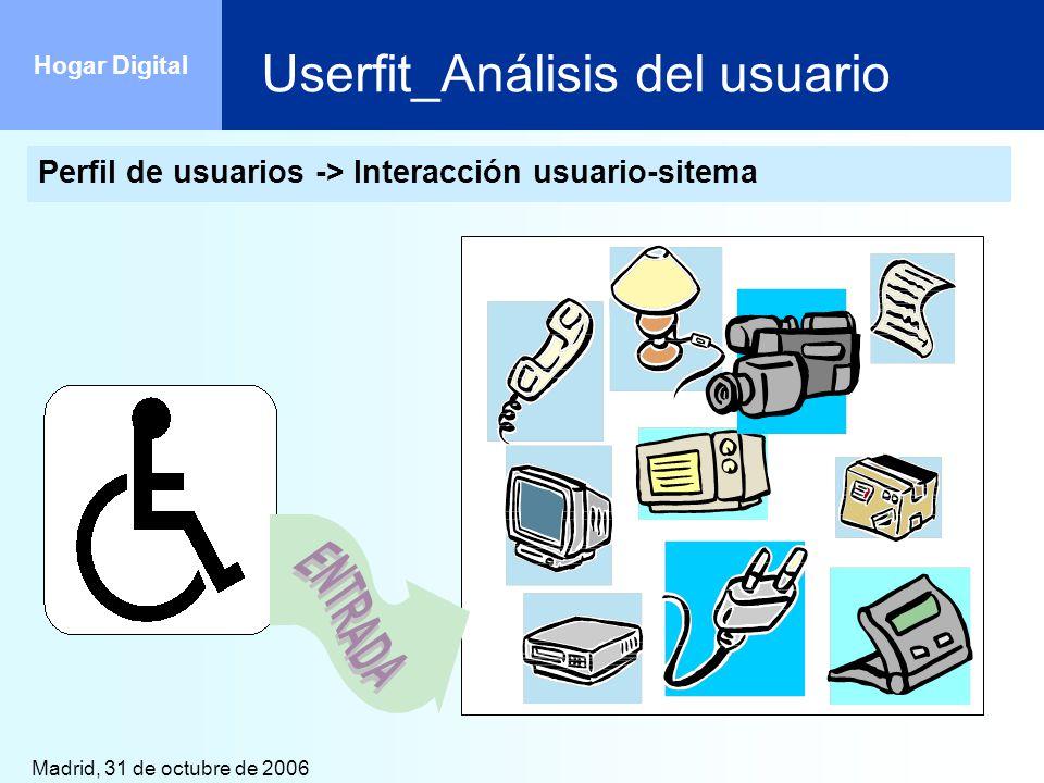 Madrid, 31 de octubre de 2006 Hogar Digital Userfit_Análisis del usuario Perfil de usuarios -> Interacción usuario-sitema