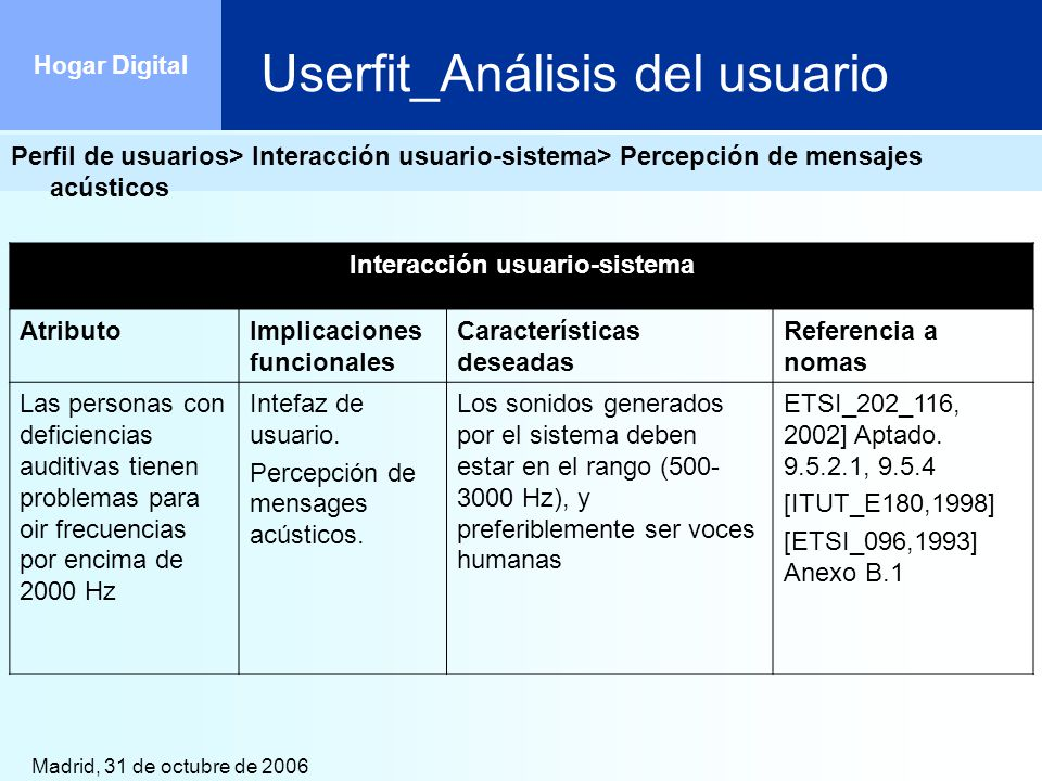 Madrid, 31 de octubre de 2006 Hogar Digital Interacción usuario-sistema AtributoImplicaciones funcionales Características deseadas Referencia a nomas