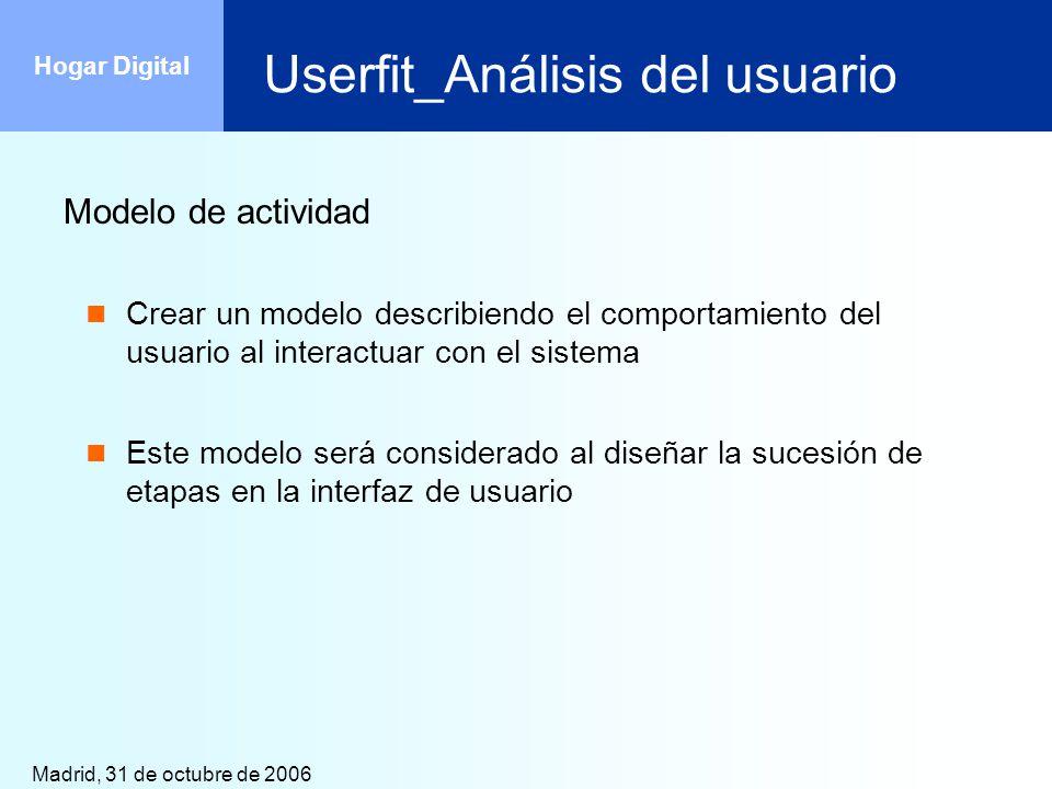 Madrid, 31 de octubre de 2006 Hogar Digital Userfit_Análisis del usuario Modelo de actividad Crear un modelo describiendo el comportamiento del usuari