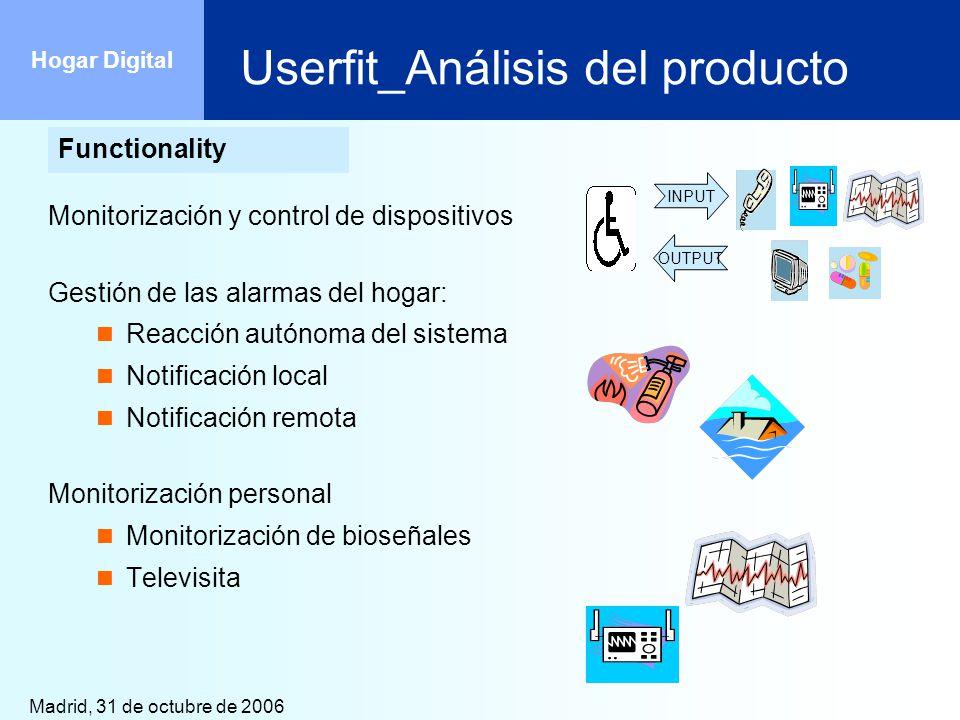 Madrid, 31 de octubre de 2006 Hogar Digital Userfit_Análisis del producto Monitorización y control de dispositivos Gestión de las alarmas del hogar: R