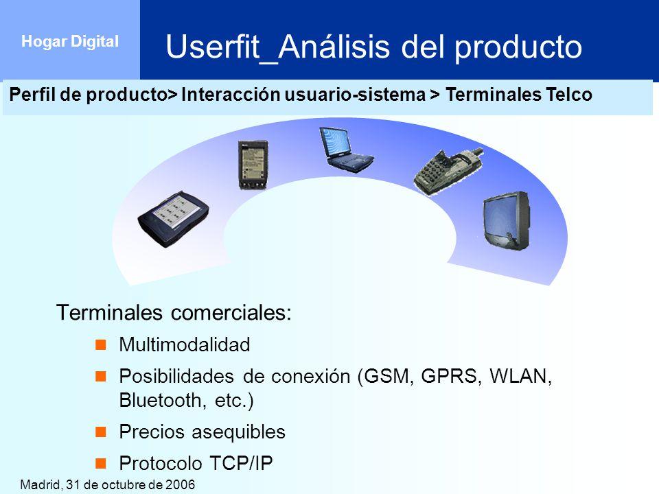 Madrid, 31 de octubre de 2006 Hogar Digital Userfit_Análisis del producto Terminales comerciales: Multimodalidad Posibilidades de conexión (GSM, GPRS,