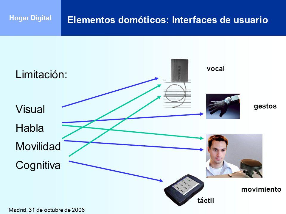 Madrid, 31 de octubre de 2006 Hogar Digital Limitación: Visual Habla Movilidad Cognitiva vocal gestos táctil movimiento Elementos domóticos: Interface