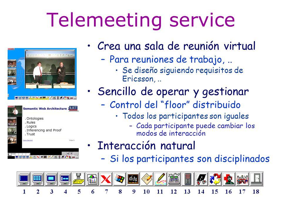 Telemeeting service Crea una sala de reunión virtual –Para reuniones de trabajo,.. Se diseño siguiendo requisitos de Ericsson,.. Sencillo de operar y