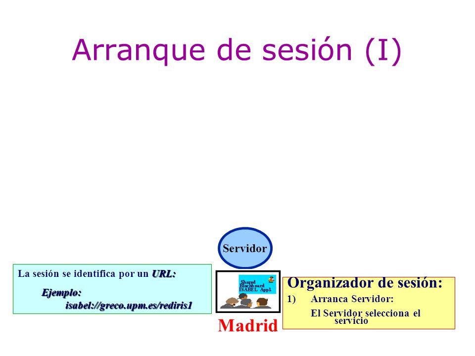 Servidor Madrid Organizador de sesión: 1)Arranca Servidor: El Servidor selecciona el servicio URL: La sesión se identifica por un URL: Ejemplo: isabel