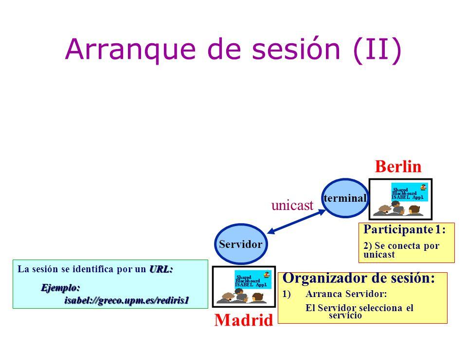 unicast Madrid Berlin Organizador de sesión: 1)Arranca Servidor: El Servidor selecciona el servicio URL: La sesión se identifica por un URL: Ejemplo: