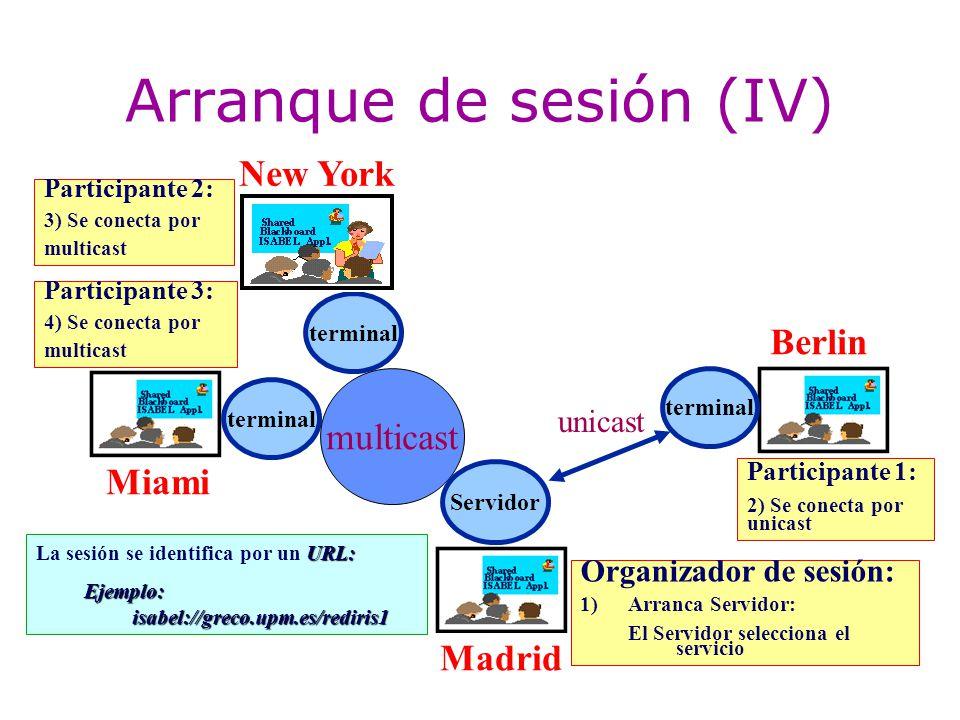terminal unicast New York Miami Madrid Berlin Organizador de sesión: 1)Arranca Servidor: El Servidor selecciona el servicio URL: La sesión se identifi